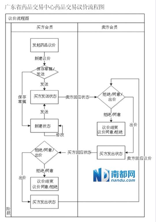 广州市医保管理中心_药品如何进入医保目录 药品进医保流程-全球五金网