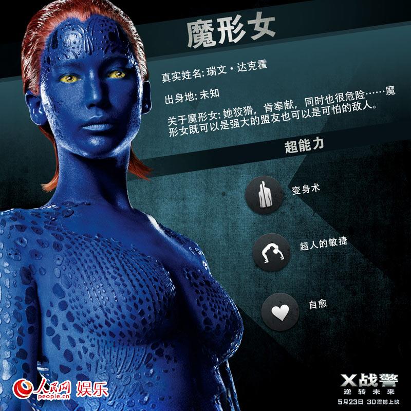 《X战警》曝光8个变种人特辑 预热523零点首映