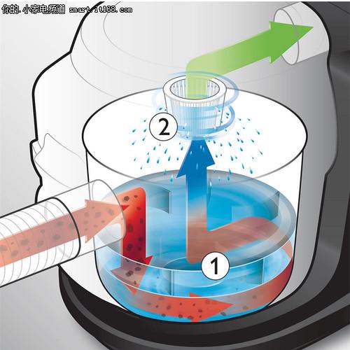 水力清洁&无线 飞利浦推两款吸尘器新品