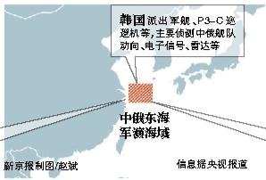 美日韩派舰机刺探中俄军情