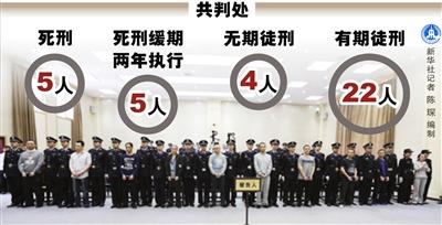 达30余人 实施5起故意杀人犯罪- 黑老大刘汉刘