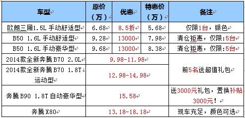 5月31日14款奔腾b70苏州上市试驾会招募高清图片