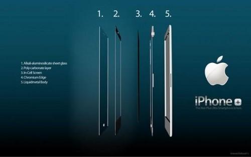 iPhone 6或将采用外嵌式触控面板