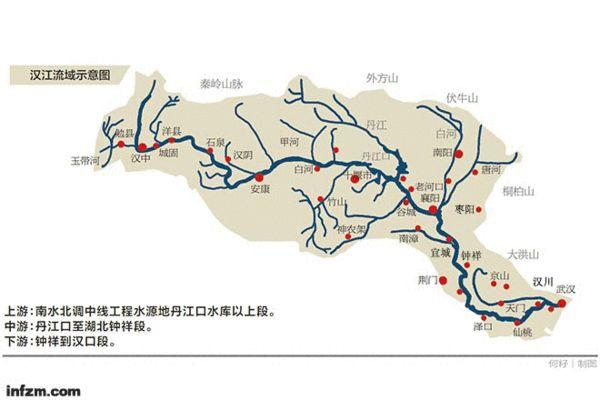 汉江争水:守着水库没水吃 保了北京丢了谁