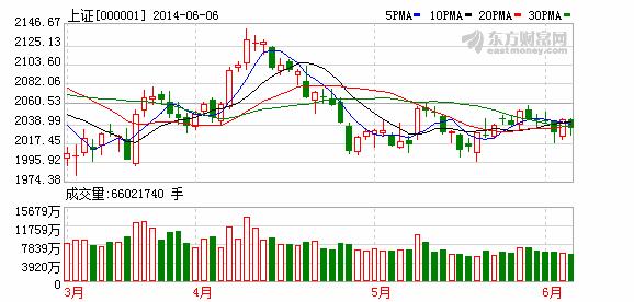尸效应降临(图)-广汇能源(600256)-股票行情中