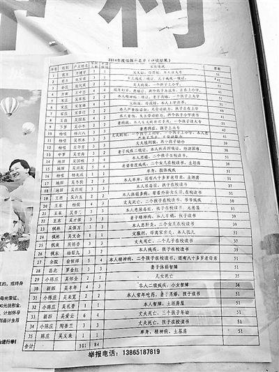 """与金渡村相邻的枫冲村公示今年低保名单,其中有些家庭仍未""""整户保"""""""
