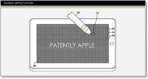 iOS设备配触控笔? 苹果提交iPen技术专利