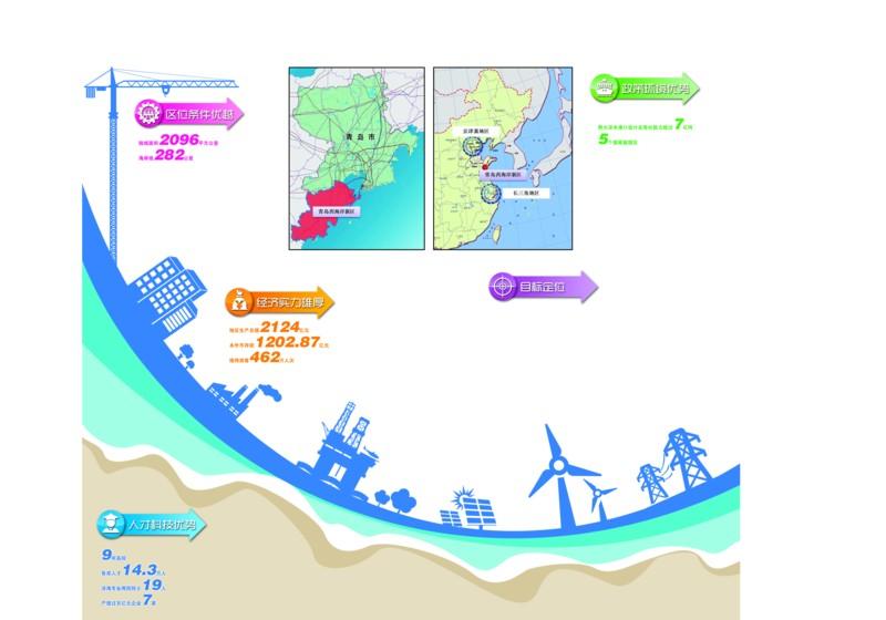 同意设立青岛西海岸新区,这是自2011年国务院批准设立山东半岛蓝色