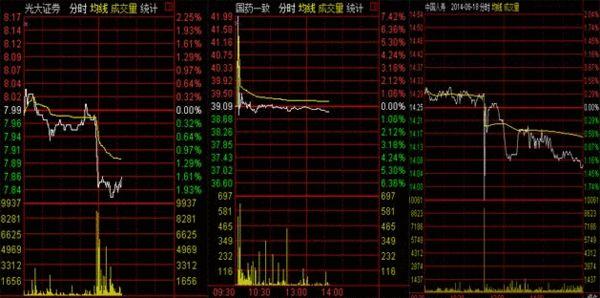 东升伟业股票_相关股票异动表现