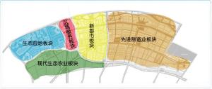 宁波杭州湾新区