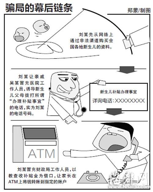 福州:网购个人资料 冒充财政局诈骗新生儿父母