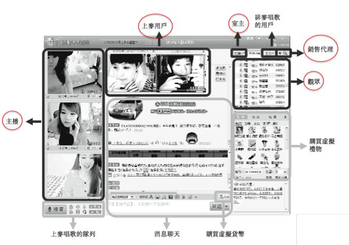 9158自揭面纱:最大的视频秀场,是怎么运行的?
