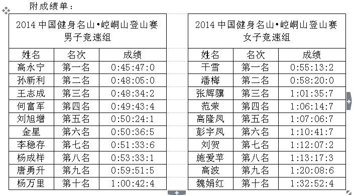 第三届中国健身名山・崆峒山登山赛盛大开赛