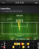 哥斯达黎加VS希腊点球大战:方向分散 命中率高