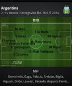阿根廷瑞士战术解析:雄鹰攻击阵 瑞士防反可怕