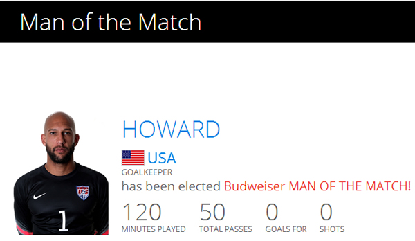 美国队门将霍华德当选为本场最佳球员