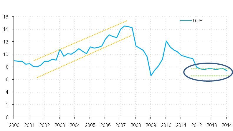 坏境gdp_国内生产总值 GDP 真实进步指数 GPI 社会成本 环境成本 可持续发展