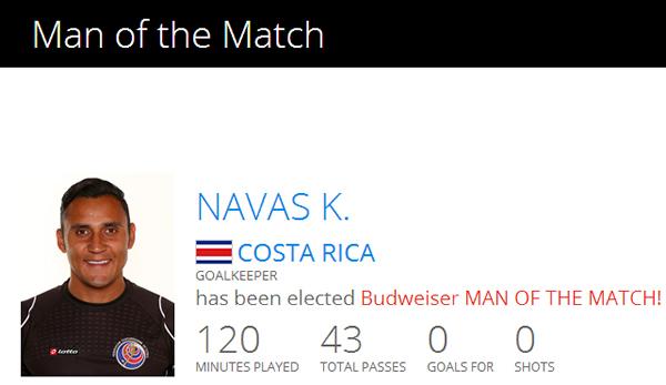 纳瓦斯再次被评为全场比赛最佳球员