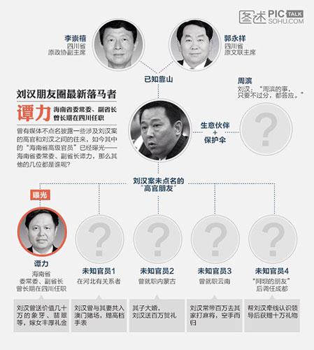 谭力的四川兄弟圈:李春城李崇禧冀文林刘汉-搜