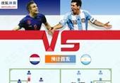 数研所:半决赛荷兰VS阿根廷