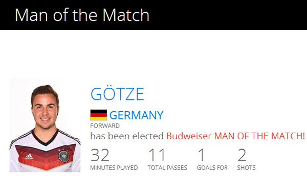 马里奥-格策当选为决赛最佳球员