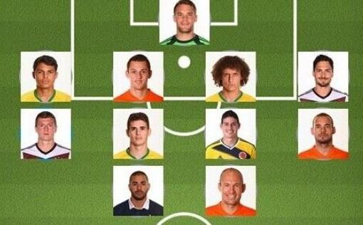 FIFA世界杯最佳阵容:梅西穆勒无缘最佳11人 巴西3人入选