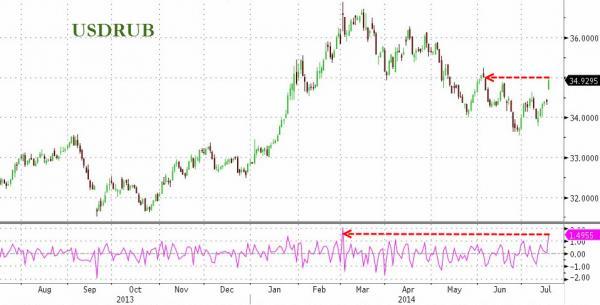 """第三轮制裁""""当头棒喝"""" 俄罗斯股市暴跌、卢布贬值"""