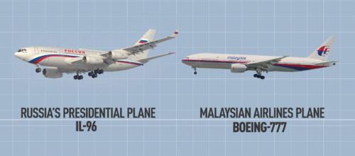 俄媒提供的普京专机(左)与MH17航班客机的对比图。