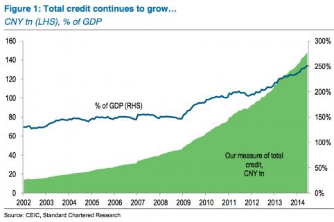 债务和gdp_外媒 中国自1995年来首次将GDP增速目标定在区间