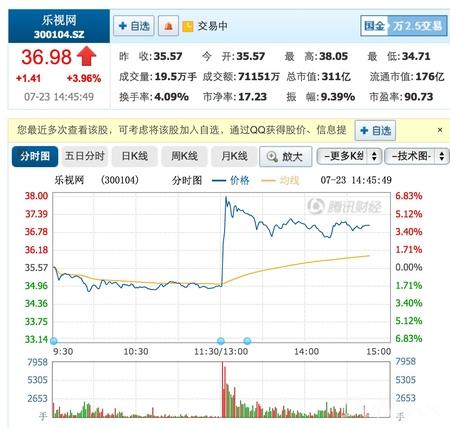 乐视网借入股重庆有线补牌照短板