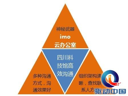四川科技馆:imo有效游戏攻略协同运营工作(组展馆逃脱改善11关视频密室图片