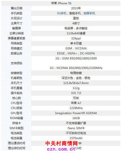 目前苹果5S手机多少钱最新港版价格