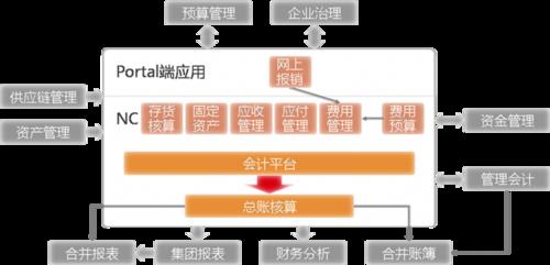 多组织系统与矩阵式管理
