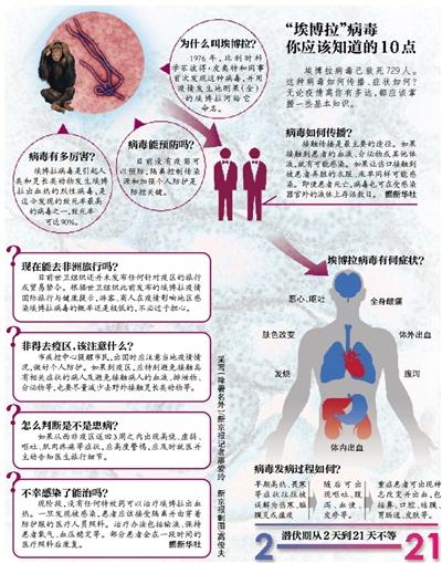 """""""埃博拉""""一旦进京 监测系统可发现"""