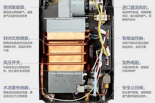 聚能燃烧器 首选华帝i12001燃气热水器图片