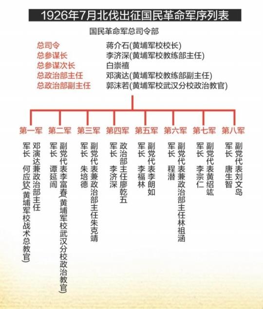 反革命等词登台扬名组图 白云山