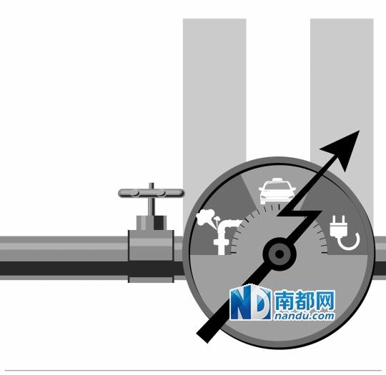 非居民用存量天然气每立方米涨价0.4元