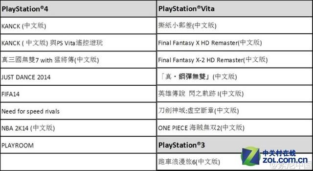 进军大陆市场 索尼PS4游戏机亮相CJ展会