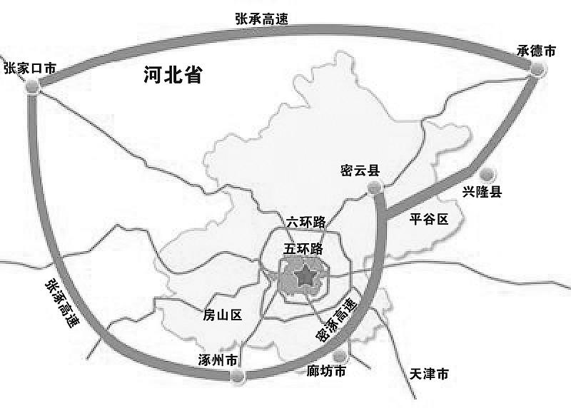 经过廊坊、涿州、张家口、承德、平谷等地