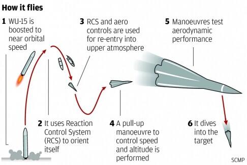 解放军超级导弹试验再次失败 空中损坏(图)