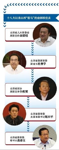 太原市委书记陈川平被查前最后露面视频曝光