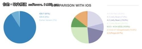 同步助手支招iOS7.1.2完美越狱解决闪退