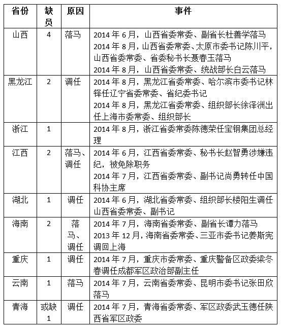 澎湃新闻报料:4009-20-4009