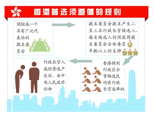 2017年起香港可普选行政长官(图)-搜狐