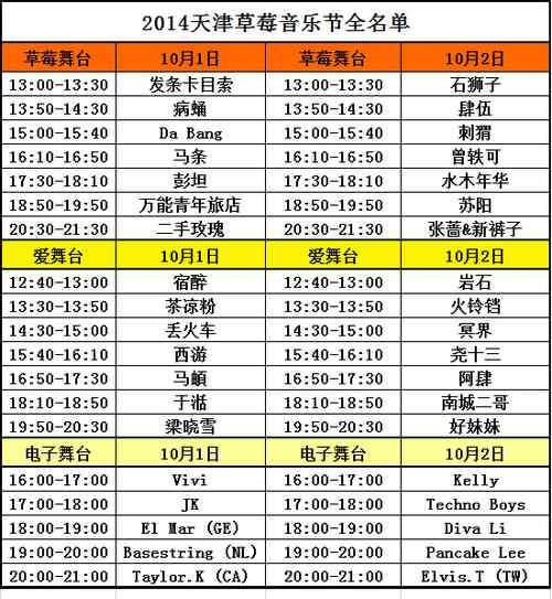 天津草莓时间表