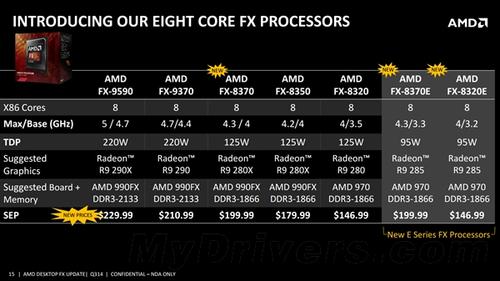 FX:推新、降价