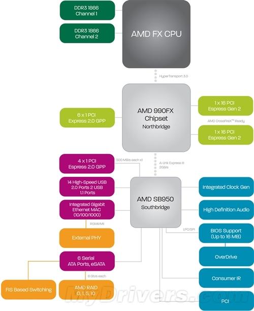 FX平台架构图:老得掉牙了