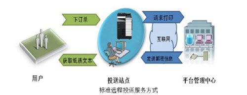 柯尼卡美能达与中国质检出版社战略合作