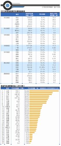 华西村人均收入_人均电脑拥有量