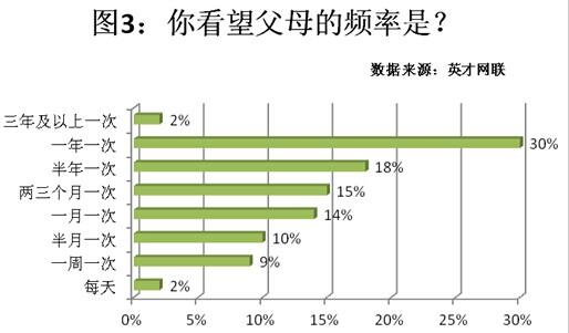 中秋节近半数职场人难团圆 三成将在加班中度过